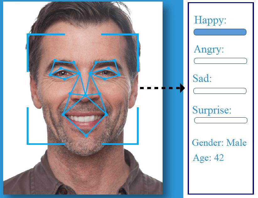 facial-img2